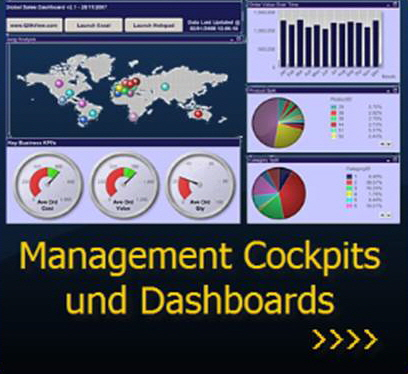 Link: Management Cockpits/Dashboards mit Corporate Planning Suite